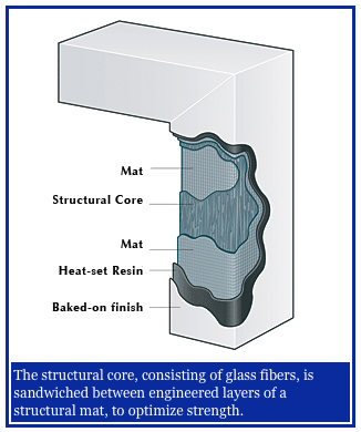 structural core